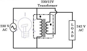 How does a Stabilizer Work on an AC?