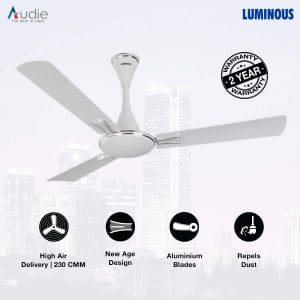 Best High Speed Ceiling Fan in India